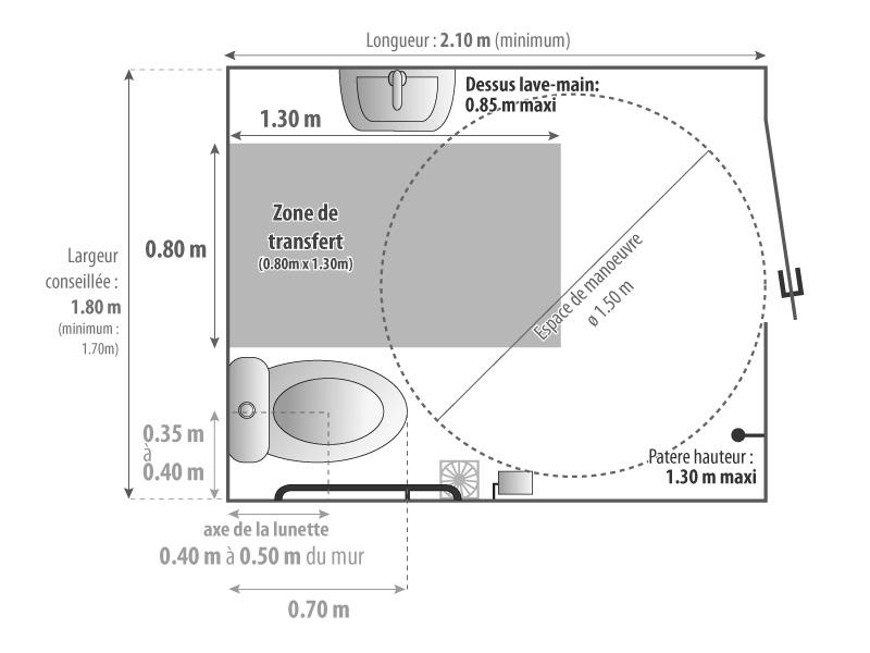 ... 800 × 600 Dans Aménager Une Salle De Bain PMR