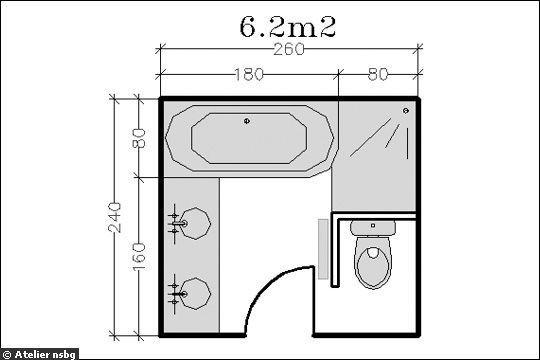 Plan petite salle de bain maison design for Agencer une salle de bain