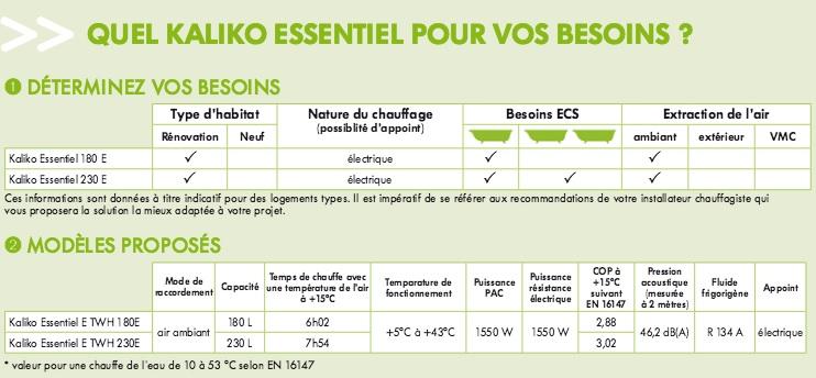 quel chauffe eau thermodynamique Kaliko essentiel choisir